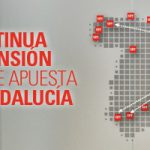 expansion citylift andalucia